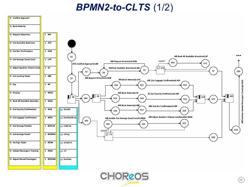 28 Cliquez pour modifier les styles du texte du masque Deuxième niveau Troisième niveau Quatrième niveau Cinquième niveau BPMN2-to-CLTS (1/2)