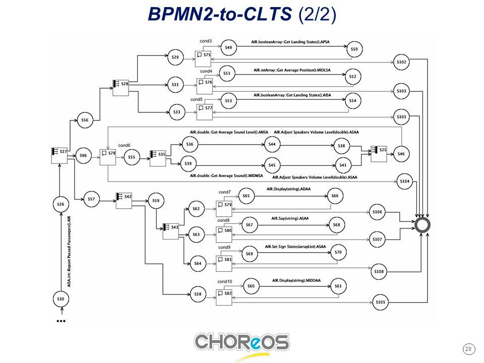 29 Cliquez pour modifier les styles du texte du masque Deuxième niveau Troisième niveau Quatrième niveau Cinquième niveau BPMN2-to-CLTS (2/2)