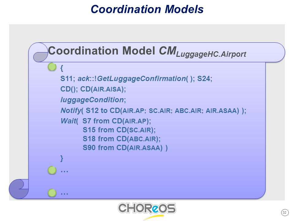 32 Cliquez pour modifier les styles du texte du masque Deuxième niveau Troisième niveau Quatrième niveau Cinquième niveau Coordination Models { S11; ack::!GetLuggageConfirmation( ); S24; CD(); CD( AIR.AISA ); luggageCondition; Notify( S12 to CD( AIR.AP; SC.AIR; ABC.AIR; AIR.ASAA ) ); Wait( S7 from CD( AIR.AP ); S15 from CD( SC.AIR ); S18 from CD( ABC.AIR ); S90 from CD( AIR.ASAA ) ) } … { S11; ack::!GetLuggageConfirmation( ); S24; CD(); CD( AIR.AISA ); luggageCondition; Notify( S12 to CD( AIR.AP; SC.AIR; ABC.AIR; AIR.ASAA ) ); Wait( S7 from CD( AIR.AP ); S15 from CD( SC.AIR ); S18 from CD( ABC.AIR ); S90 from CD( AIR.ASAA ) ) } … … Coordination Model CM LuggageHC.Airport