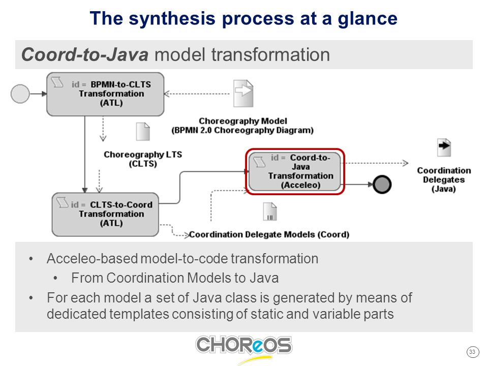 33 Cliquez pour modifier les styles du texte du masque Deuxième niveau Troisième niveau Quatrième niveau Cinquième niveau Coord-to-Java model transformation The synthesis process at a glance Acceleo-based model-to-code transformation From Coordination Models to Java For each model a set of Java class is generated by means of dedicated templates consisting of static and variable parts