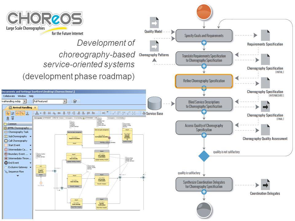 5 Cliquez pour modifier les styles du texte du masque Deuxième niveau Troisième niveau Quatrième niveau Cinquième niveau Development of choreography-based service-oriented systems (development phase roadmap)
