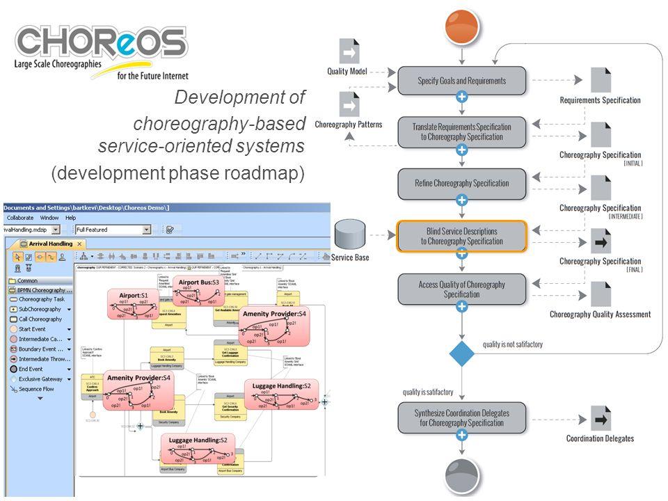 6 Cliquez pour modifier les styles du texte du masque Deuxième niveau Troisième niveau Quatrième niveau Cinquième niveau Development of choreography-based service-oriented systems (development phase roadmap)
