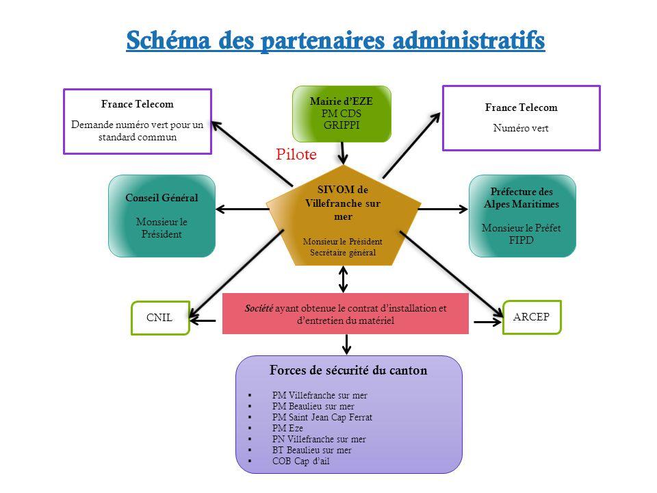 SIVOM de Villefranche sur mer Monsieur le Président Secrétaire général Conseil Général Monsieur le Président Préfecture des Alpes Maritimes Monsieur l