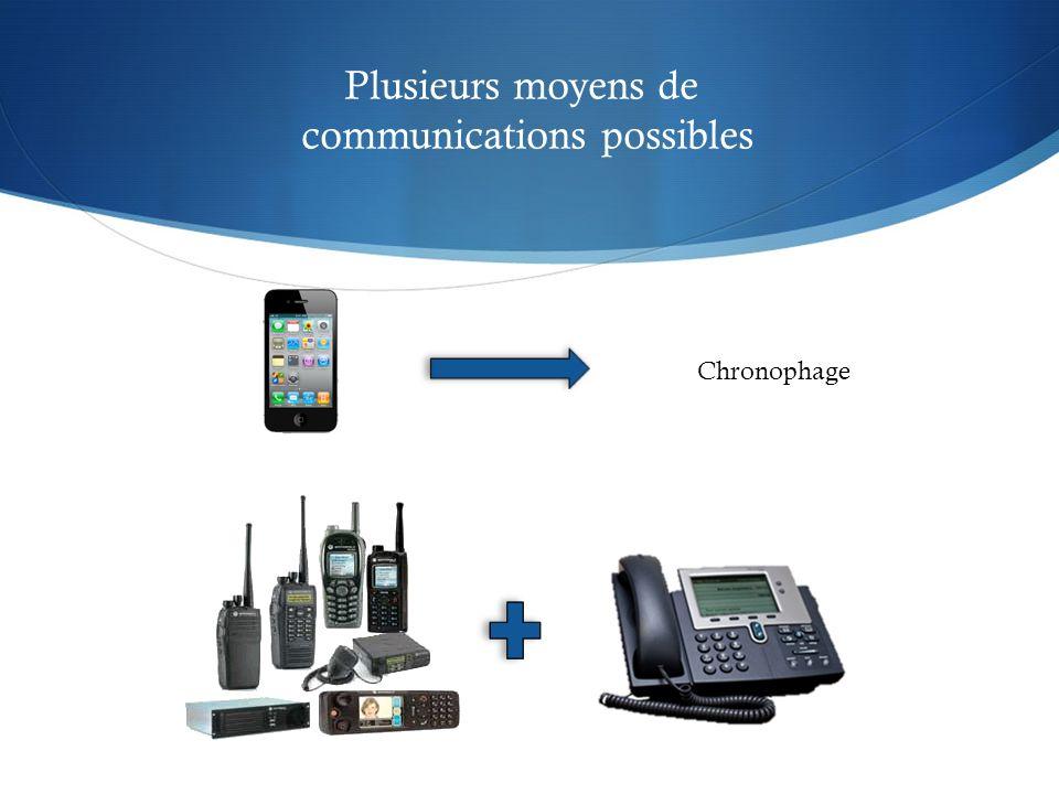 Chronophage Plusieurs moyens de communications possibles