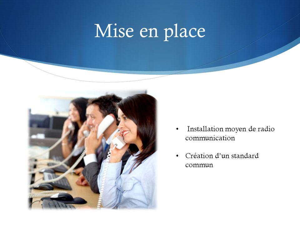 Mise en place Installation moyen de radio communication Création dun standard commun