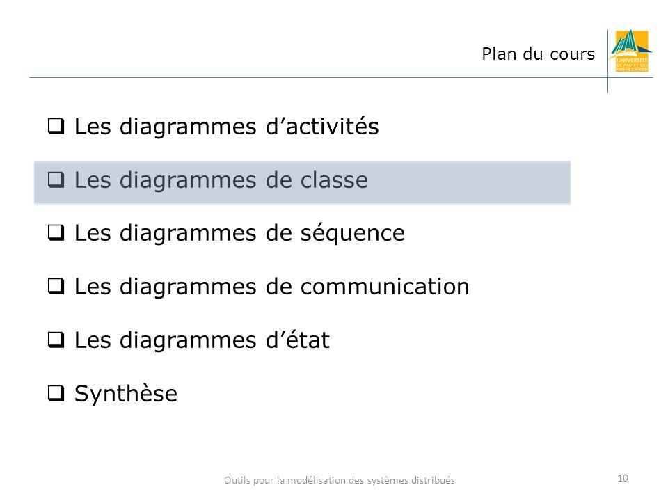 Outils pour la modélisation des systèmes distribués 10 Plan du cours Les diagrammes dactivités Les diagrammes de classe Les diagrammes de séquence Les
