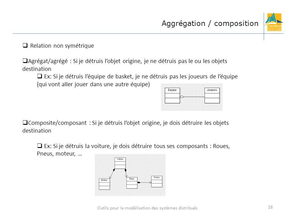 Outils pour la modélisation des systèmes distribués 16 Aggrégation / composition Relation non symétrique Agrégat/agrégé : Si je détruis lobjet origine