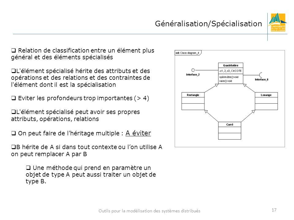Outils pour la modélisation des systèmes distribués 17 Généralisation/Spécialisation Relation de classification entre un élément plus général et des é