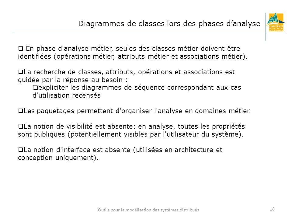 Outils pour la modélisation des systèmes distribués 18 Diagrammes de classes lors des phases danalyse En phase d'analyse métier, seules des classes mé