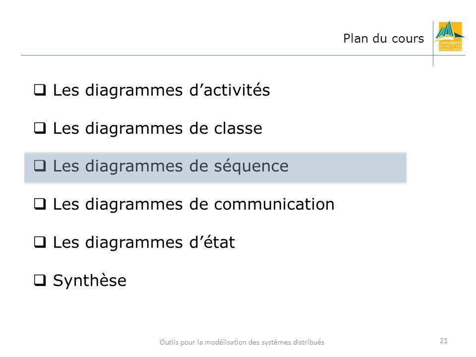 Outils pour la modélisation des systèmes distribués 21 Plan du cours Les diagrammes dactivités Les diagrammes de classe Les diagrammes de séquence Les