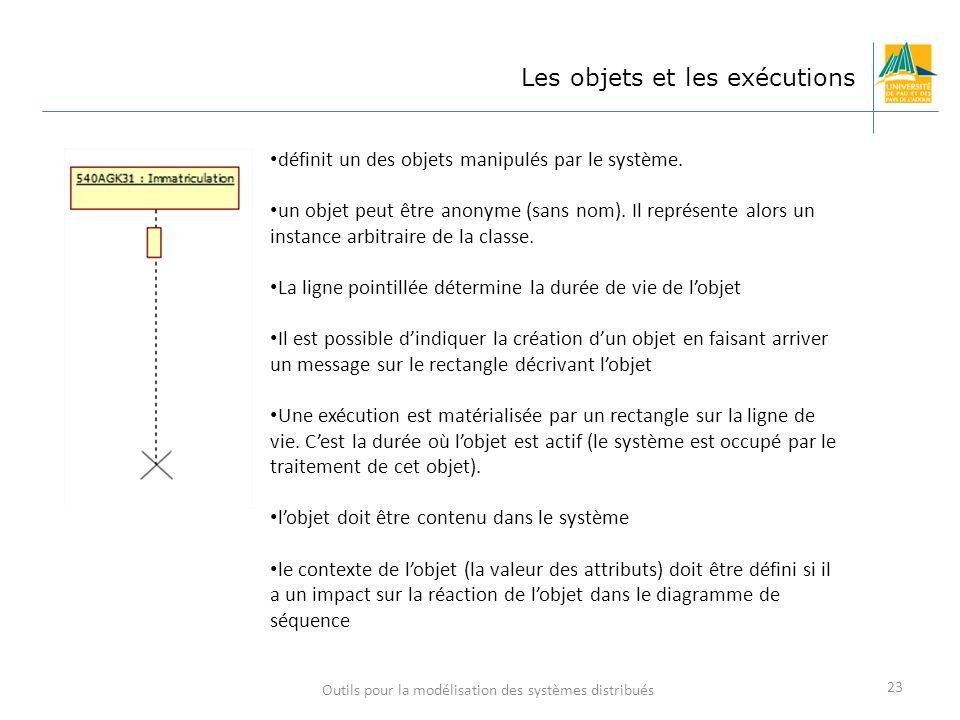 Outils pour la modélisation des systèmes distribués 23 Les objets et les exécutions définit un des objets manipulés par le système. un objet peut être