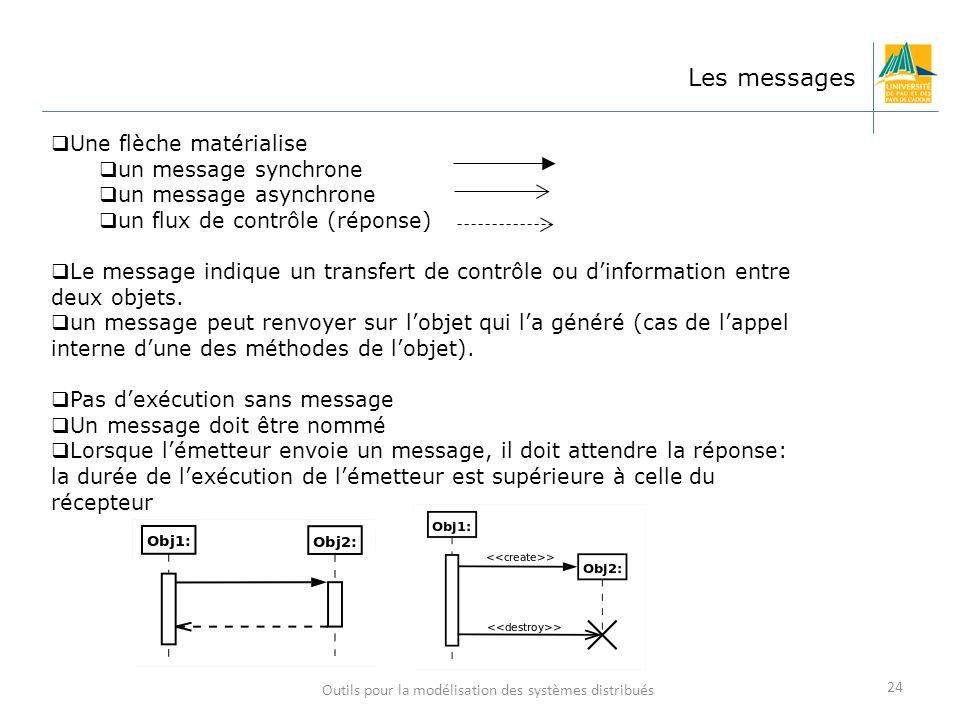 Outils pour la modélisation des systèmes distribués 24 Les messages Une flèche matérialise un message synchrone un message asynchrone un flux de contr