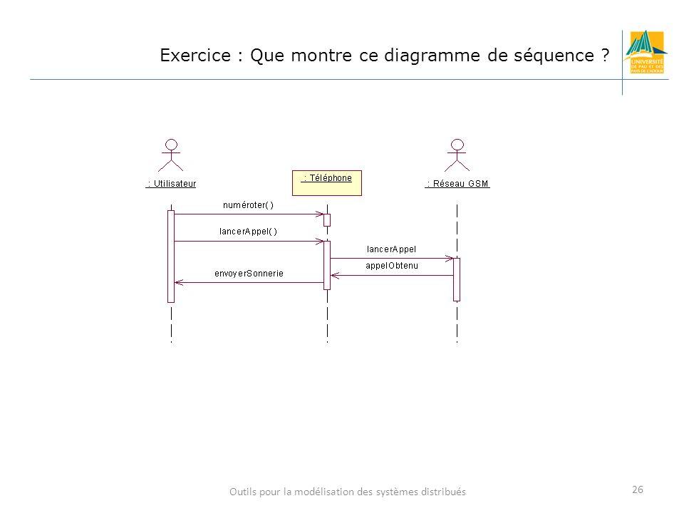 Outils pour la modélisation des systèmes distribués 26 Exercice : Que montre ce diagramme de séquence ?