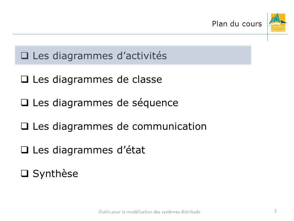Outils pour la modélisation des systèmes distribués 3 Plan du cours Les diagrammes dactivités Les diagrammes de classe Les diagrammes de séquence Les