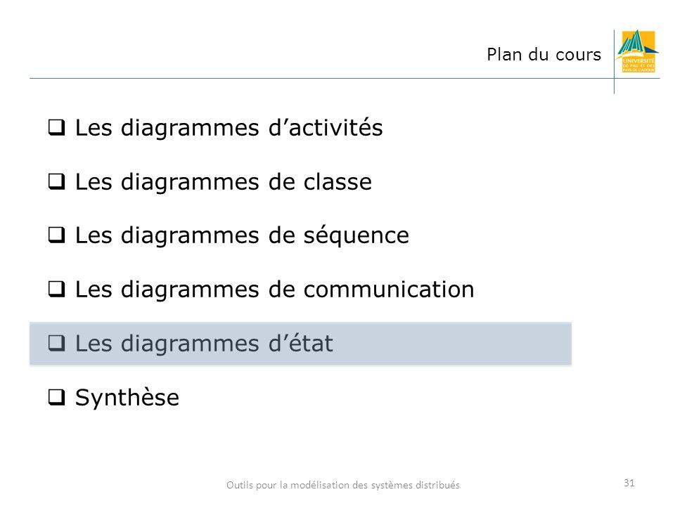 Outils pour la modélisation des systèmes distribués 31 Plan du cours Les diagrammes dactivités Les diagrammes de classe Les diagrammes de séquence Les