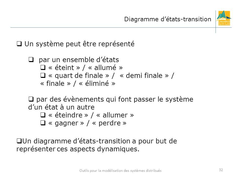 Outils pour la modélisation des systèmes distribués 32 Diagramme détats-transition Un système peut être représenté par un ensemble détats « éteint » /