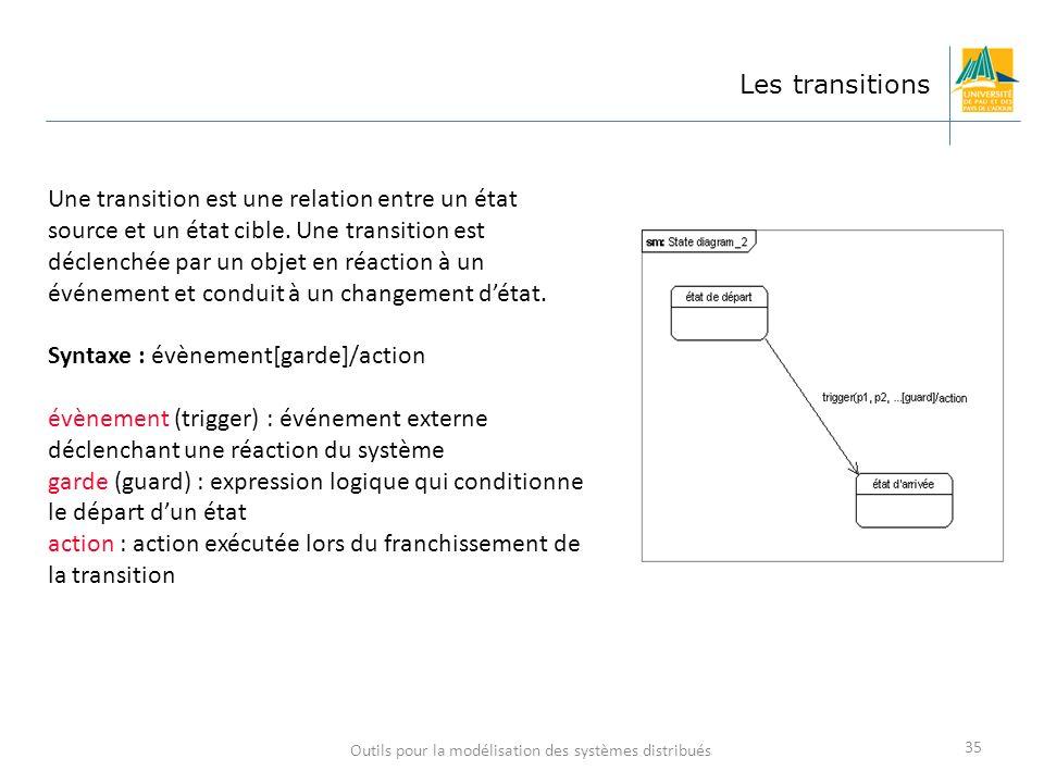 Outils pour la modélisation des systèmes distribués 35 Les transitions Une transition est une relation entre un état source et un état cible. Une tran