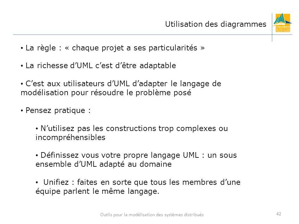 Outils pour la modélisation des systèmes distribués 42 Utilisation des diagrammes La règle : « chaque projet a ses particularités » La richesse dUML c