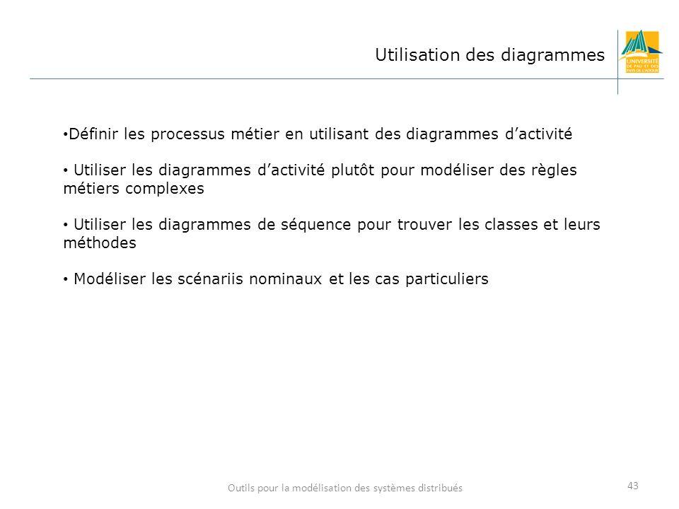 Outils pour la modélisation des systèmes distribués 43 Utilisation des diagrammes Définir les processus métier en utilisant des diagrammes dactivité U