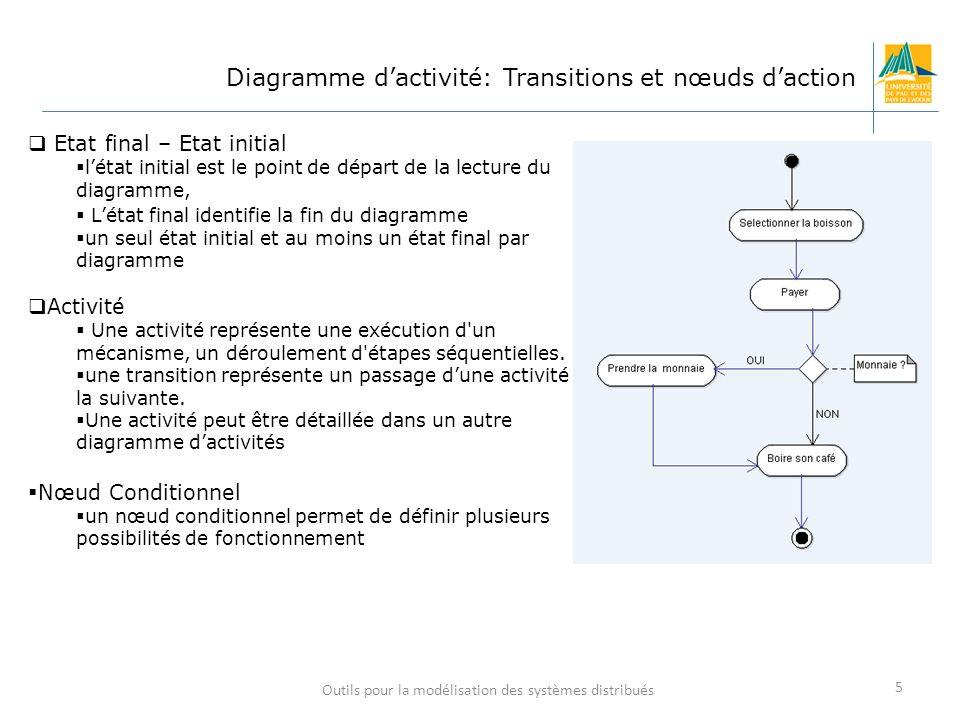 Outils pour la modélisation des systèmes distribués 5 Diagramme dactivité: Transitions et nœuds daction Etat final – Etat initial létat initial est le