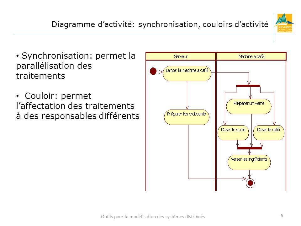 Outils pour la modélisation des systèmes distribués 6 Diagramme dactivité: synchronisation, couloirs dactivité Synchronisation: permet la parallélisat