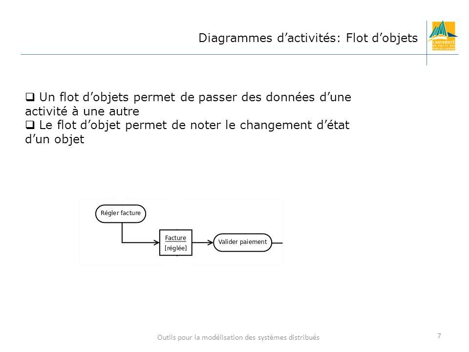 Outils pour la modélisation des systèmes distribués 7 Diagrammes dactivités: Flot dobjets Un flot dobjets permet de passer des données dune activité à
