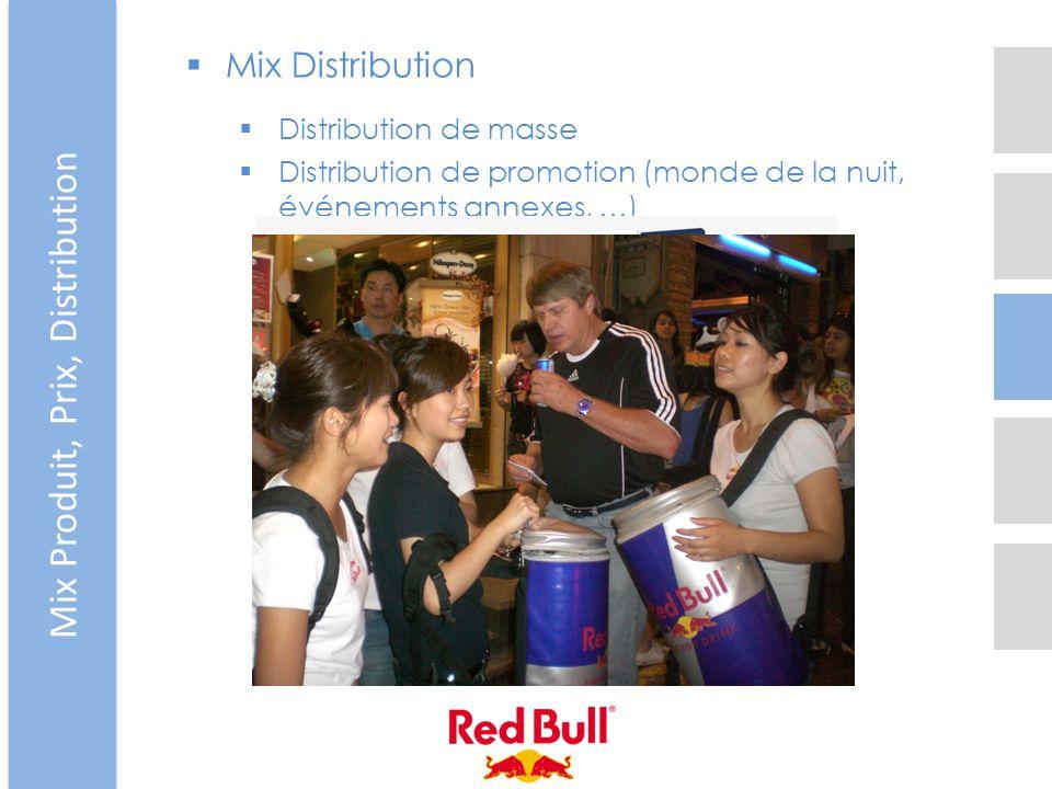 Mix Produit, Prix, Distribution Mix Distribution Distribution de masse Distribution de promotion (monde de la nuit, événements annexes, …)