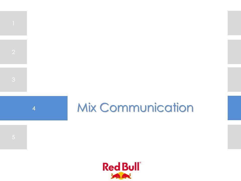 1 2 3 4 5 Mix Communication
