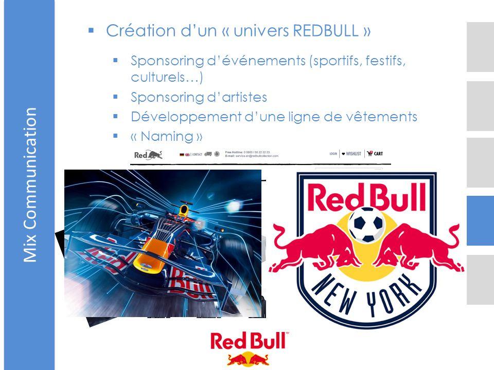 Création dun « univers REDBULL » Sponsoring dévénements (sportifs, festifs, culturels…) Sponsoring dartistes Développement dune ligne de vêtements « Naming »