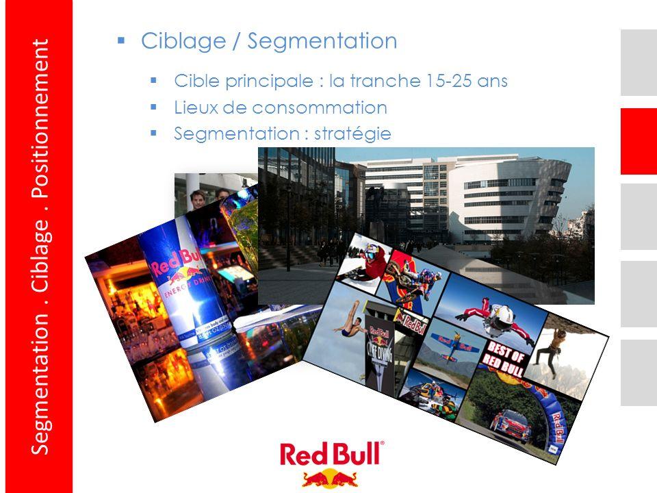 Segmentation. Ciblage. Positionnement Ciblage / Segmentation Cible principale : la tranche 15-25 ans Lieux de consommation Segmentation : stratégie