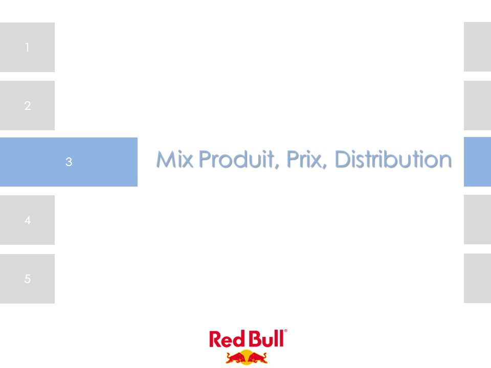 1 2 3 4 5 Mix Produit, Prix, Distribution