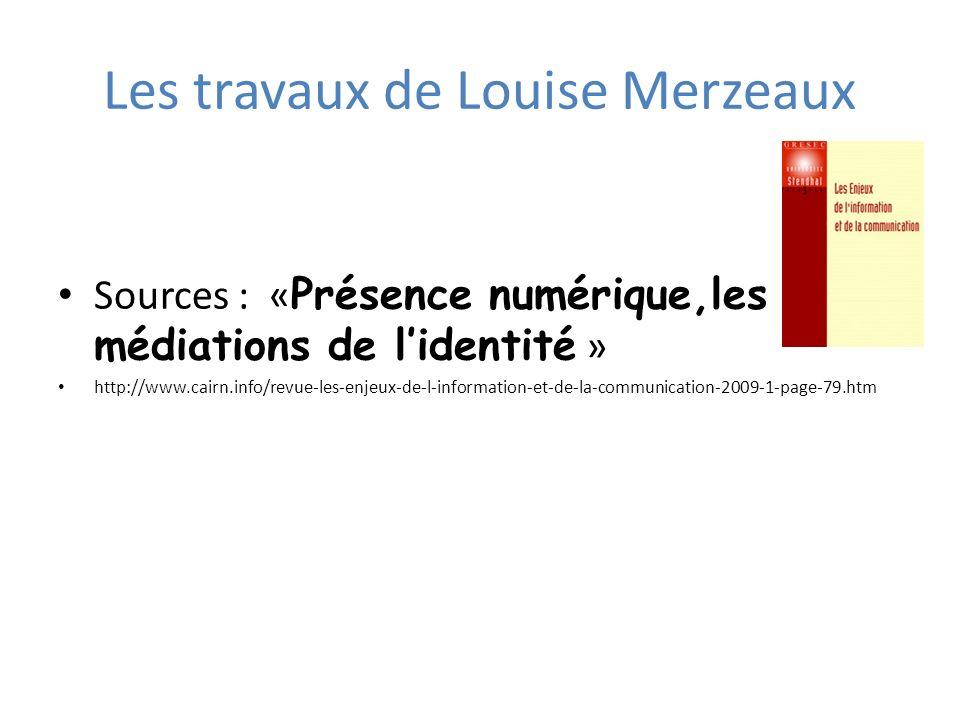 Les travaux de Louise Merzeaux Sources : « Présence numérique,les médiations de lidentité » http://www.cairn.info/revue-les-enjeux-de-l-information-et-de-la-communication-2009-1-page-79.htm