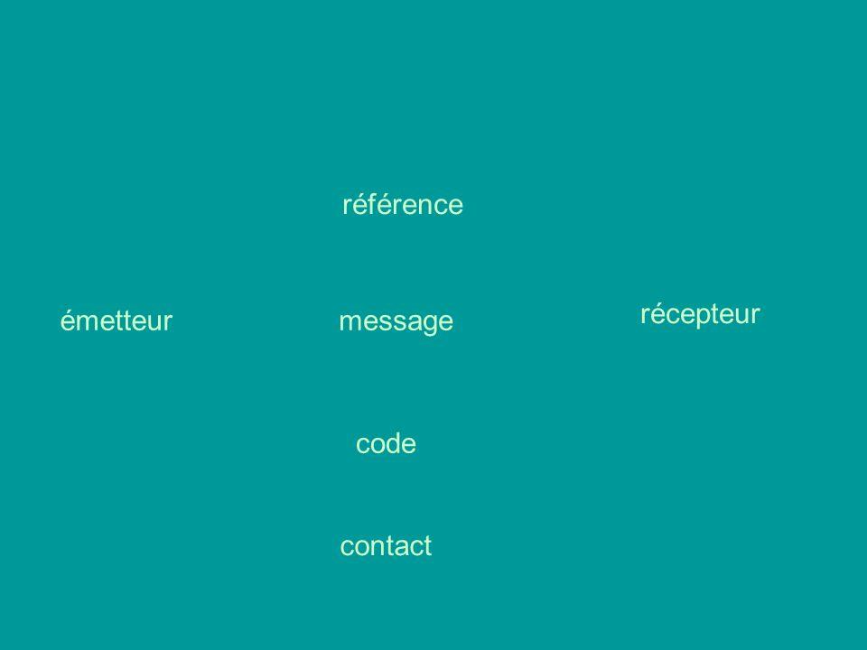 émetteur récepteur message référence code contact