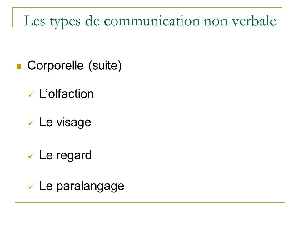 Les types de communication non verbale Corporelle (suite) Lolfaction Le visage Le regard Le paralangage