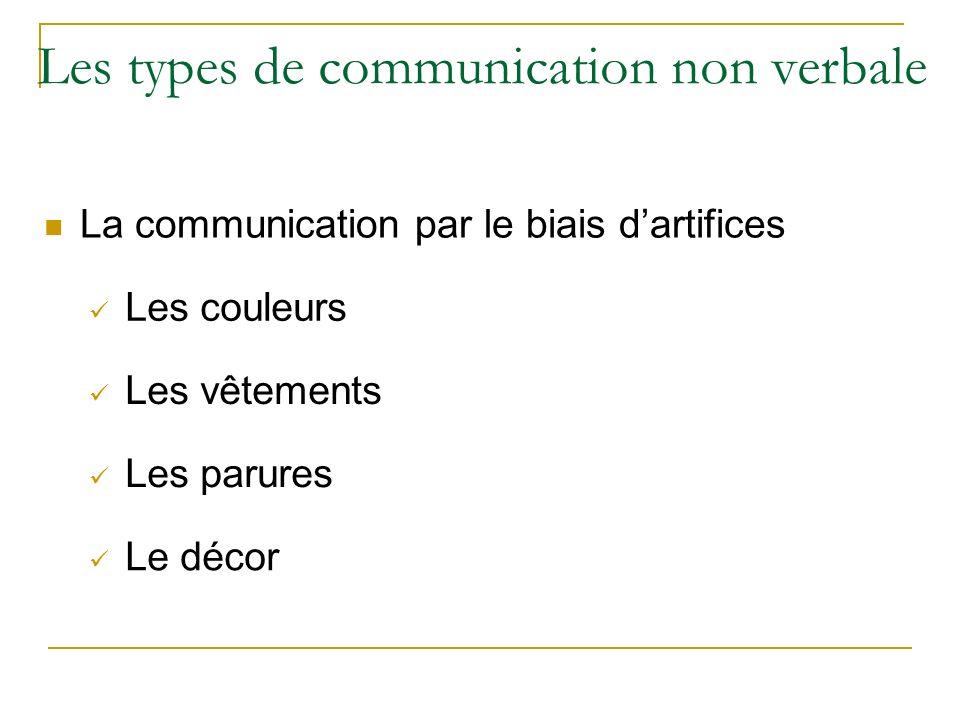 Les types de communication non verbale La communication par le biais dartifices Les couleurs Les vêtements Les parures Le décor