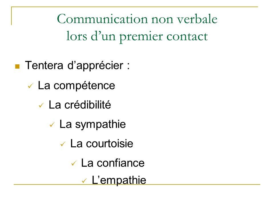 Communication non verbale lors dun premier contact Tentera dapprécier : La compétence La crédibilité La sympathie La courtoisie La confiance Lempathie