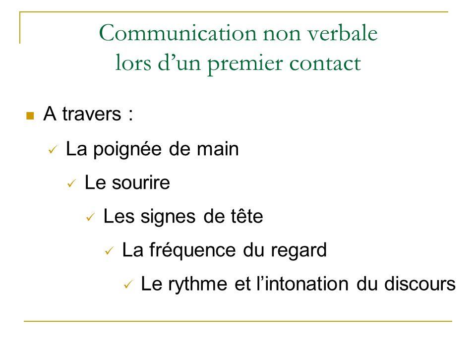 Communication non verbale lors dun premier contact A travers : La poignée de main Le sourire Les signes de tête La fréquence du regard Le rythme et li