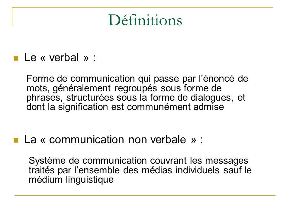 Définitions Système de communication couvrant les messages traités par lensemble des médias individuels sauf le médium linguistique Forme de communica