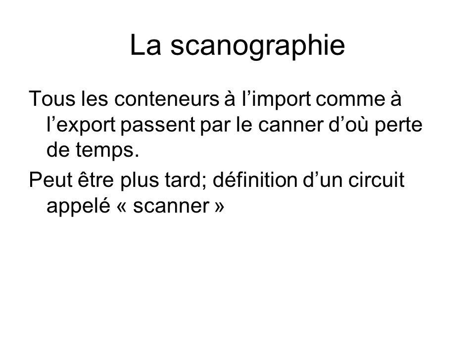 La scanographie Tous les conteneurs à limport comme à lexport passent par le canner doù perte de temps.