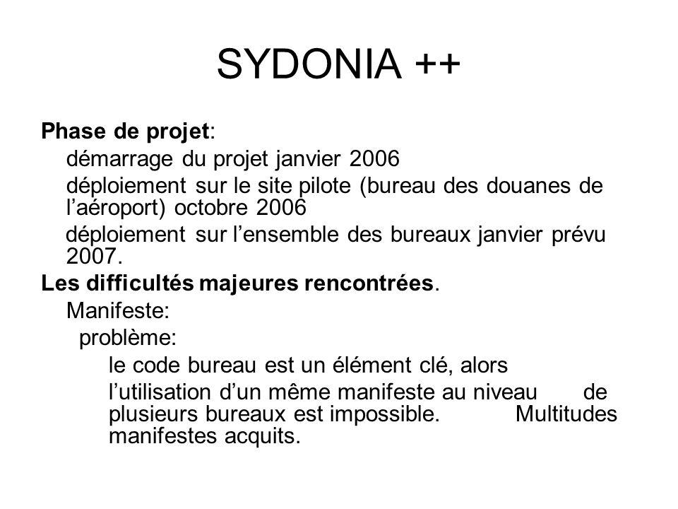 SYDONIA ++ Phase de projet: démarrage du projet janvier 2006 déploiement sur le site pilote (bureau des douanes de laéroport) octobre 2006 déploiement sur lensemble des bureaux janvier prévu 2007.