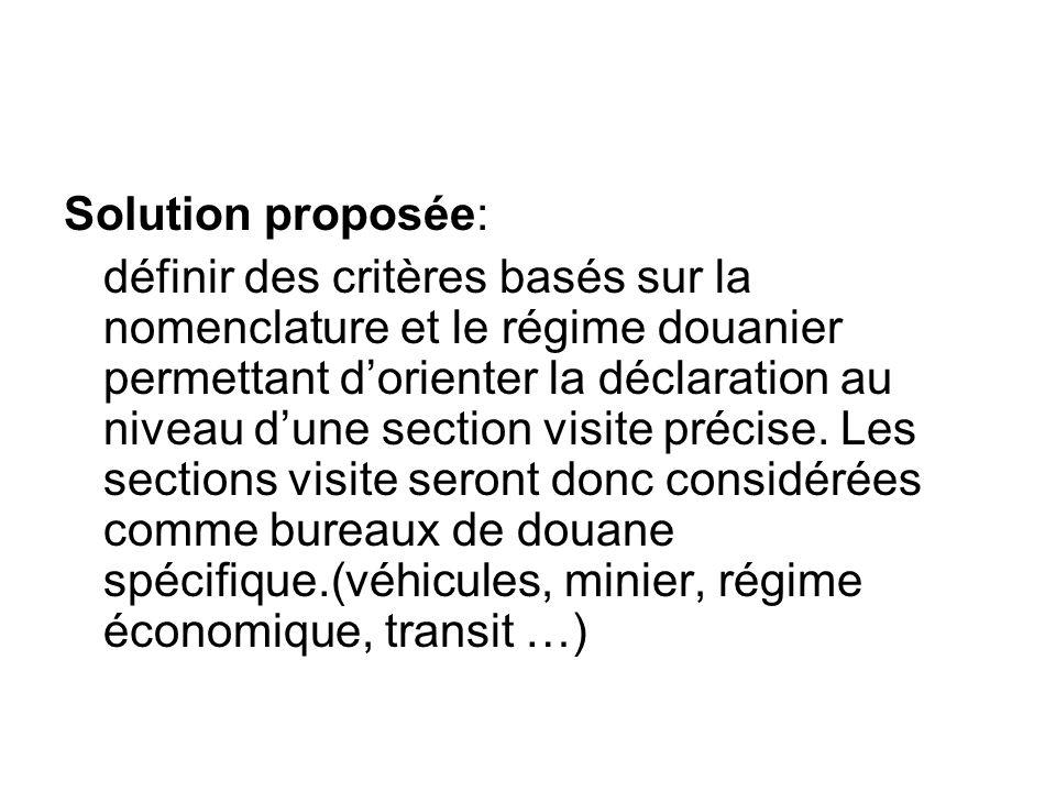 Solution proposée: définir des critères basés sur la nomenclature et le régime douanier permettant dorienter la déclaration au niveau dune section visite précise.