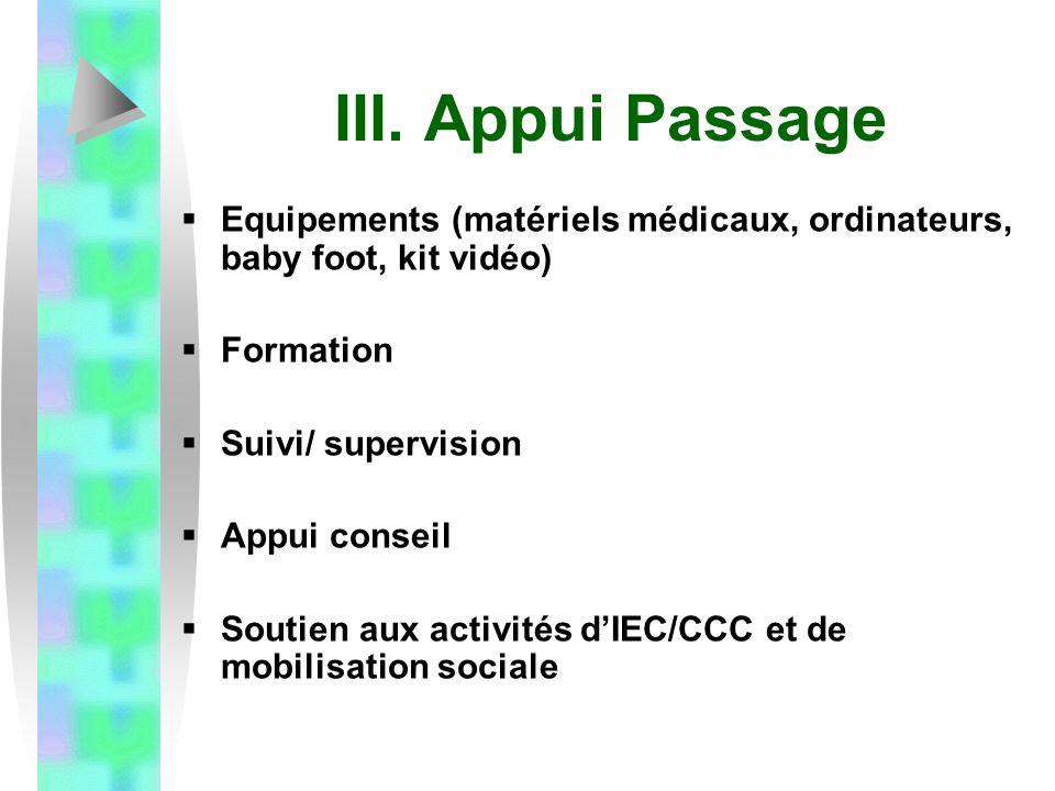 III. Appui Passage Equipements (matériels médicaux, ordinateurs, baby foot, kit vidéo) Formation Suivi/ supervision Appui conseil Soutien aux activité