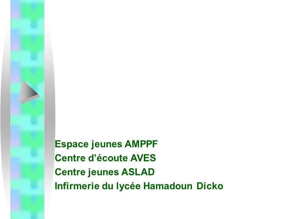 Espace jeunes AMPPF Centre découte AVES Centre jeunes ASLAD Infirmerie du lycée Hamadoun Dicko
