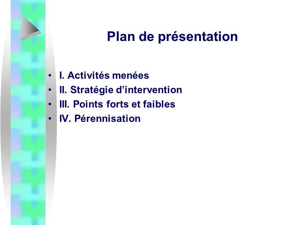 Plan de présentation I. Activités menées II. Stratégie dintervention III.