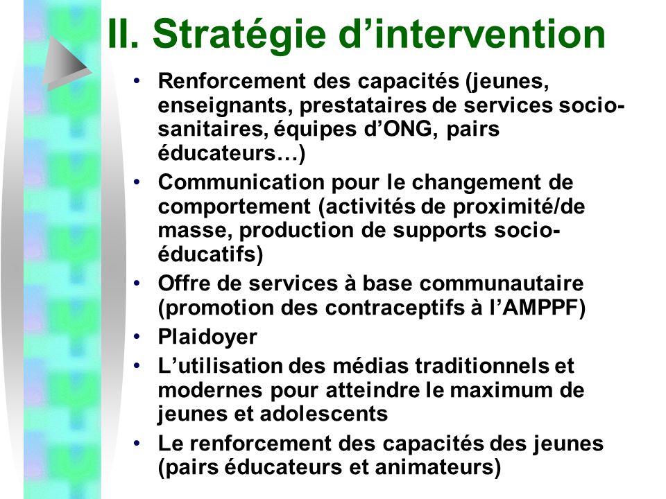 II. Stratégie dintervention Renforcement des capacités (jeunes, enseignants, prestataires de services socio- sanitaires, équipes dONG, pairs éducateur