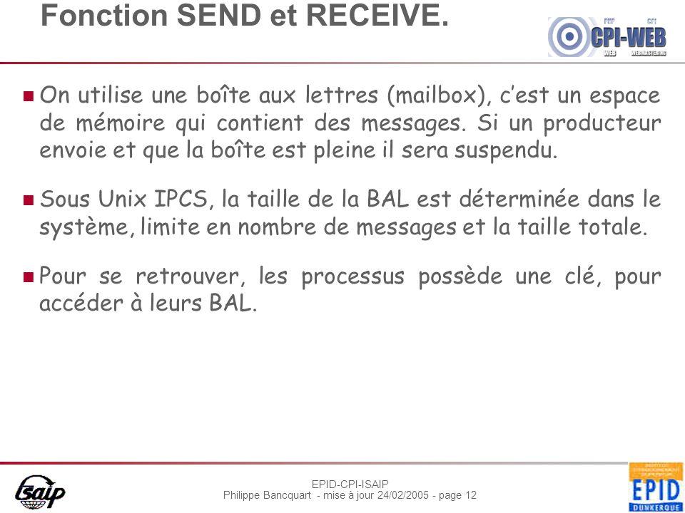 EPID-CPI-ISAIP Philippe Bancquart - mise à jour 24/02/2005 - page 12 Fonction SEND et RECEIVE. On utilise une boîte aux lettres (mailbox), cest un esp