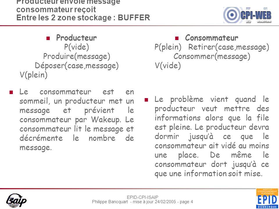 EPID-CPI-ISAIP Philippe Bancquart - mise à jour 24/02/2005 - page 4 Producteur envoie message consommateur reçoit Entre les 2 zone stockage : BUFFER Producteur P(vide) Produire(message) Déposer(case,message) V(plein) Le consommateur est en sommeil, un producteur met un message et prévient le consommateur par Wakeup.