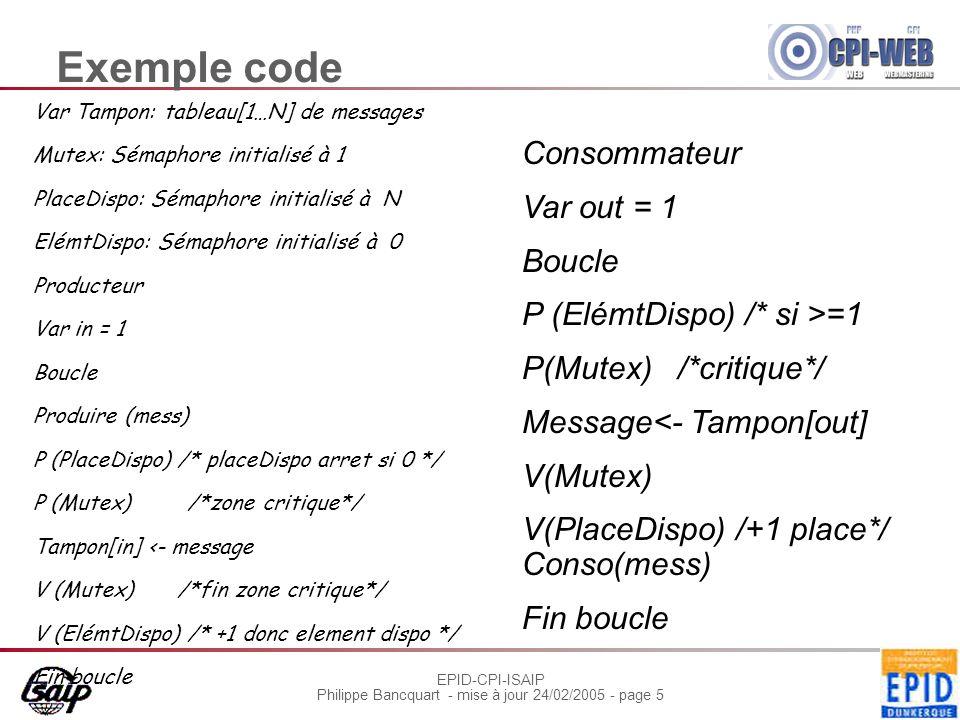 EPID-CPI-ISAIP Philippe Bancquart - mise à jour 24/02/2005 - page 5 Exemple code Var Tampon: tableau[1…N] de messages Mutex: Sémaphore initialisé à 1 PlaceDispo: Sémaphore initialisé à N ElémtDispo: Sémaphore initialisé à 0 Producteur Var in = 1 Boucle Produire (mess) P (PlaceDispo) /* placeDispo arret si 0 */ P (Mutex) /*zone critique*/ Tampon[in] <- message V (Mutex) /*fin zone critique*/ V (ElémtDispo) /* +1 donc element dispo */ Fin boucle Consommateur Var out = 1 Boucle P (ElémtDispo) /* si >=1 P(Mutex) /*critique*/ Message<- Tampon[out] V(Mutex) V(PlaceDispo) /+1 place*/ Conso(mess) Fin boucle
