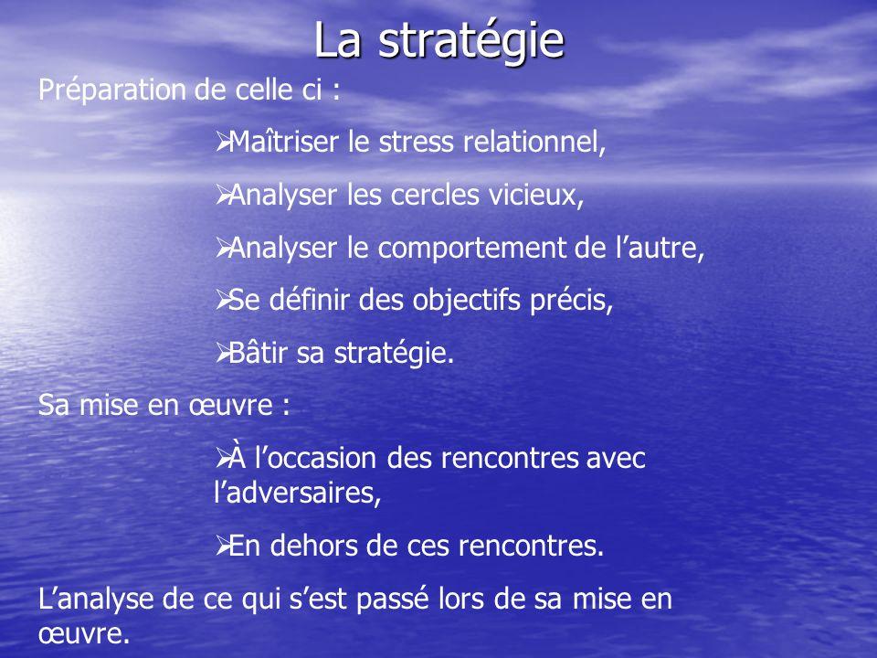 La stratégie Préparation de celle ci : Maîtriser le stress relationnel, Analyser les cercles vicieux, Analyser le comportement de lautre, Se définir des objectifs précis, Bâtir sa stratégie.