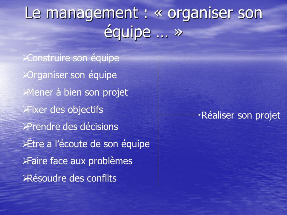 Le management : « organiser son équipe … » Construire son équipe Organiser son équipe Mener à bien son projet Fixer des objectifs Prendre des décisions Être a lécoute de son équipe Faire face aux problèmes Résoudre des conflits Réaliser son projet